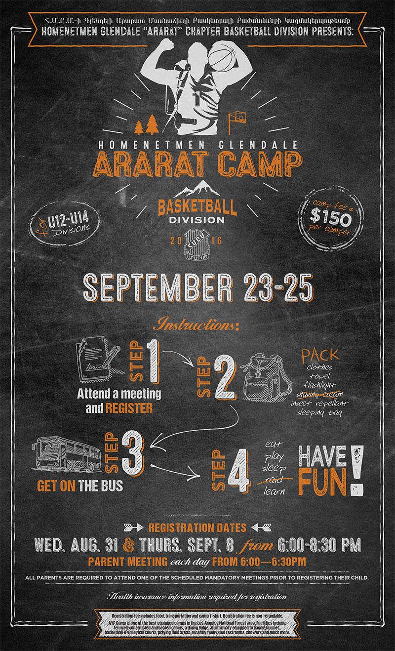 Ararat Camp – Basketball Division